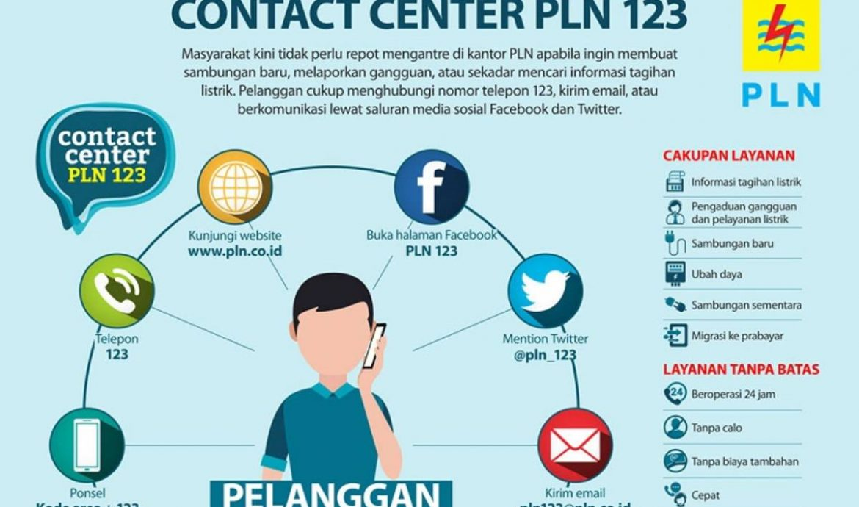 Cek Tagihan dengan Berlangganan Email PLN