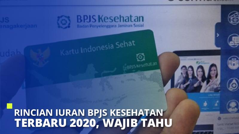 Rincian Iuran BPJS Kesehatan Terbaru 2021, Wajib Tahu