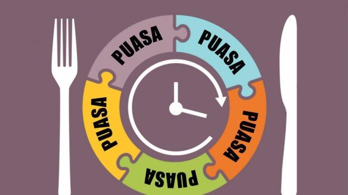 Apa itu Puasa Qadha?