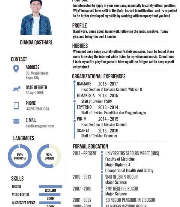 6. CV Bagi Fresh Graduate